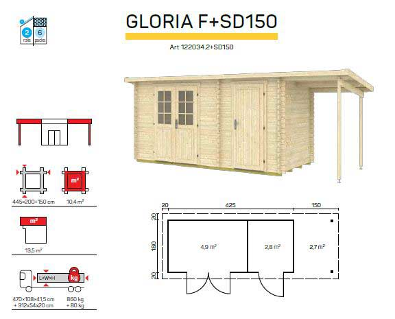 Gloria F+Sd150 st
