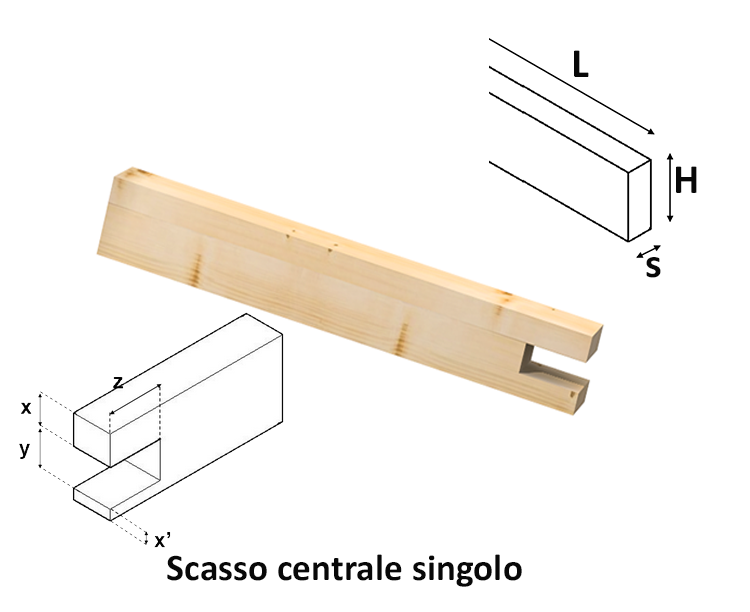 scasso-centrale-su-trave-mybricoshop_product_product_product_product_product_product